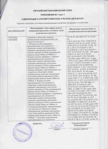 EAC Декларация о соответствии. Приложение 1, стр.1