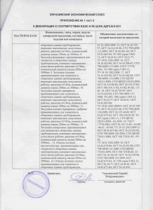 EAC Декларация о соответствии. Приложение 1, стр.2
