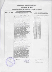 EAC Декларация о соответствии. Приложение 1, стр.4