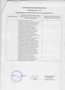 EAC Декларация о соответствии. Приложение 1, стр.6